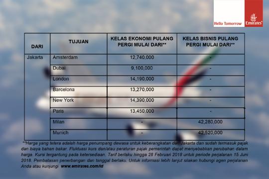 a.1-Fly-Emirates-Harga